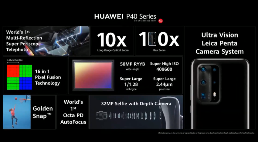 HUAWEI P40 系列新機發表 (ifans 林小旭) (62).png