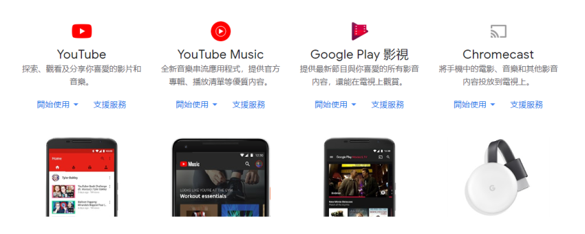 Google 影音服務 - 複製.png