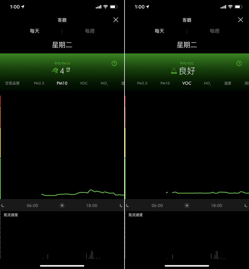 Dyson Pure Cryptomic TP06 涼風空氣清淨機 APP 畫面 (ifans 林小旭) (17).png