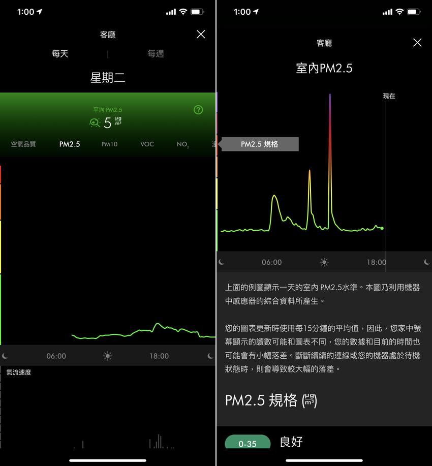 Dyson Pure Cryptomic TP06 涼風空氣清淨機 APP 畫面 (ifans 林小旭) (16).png