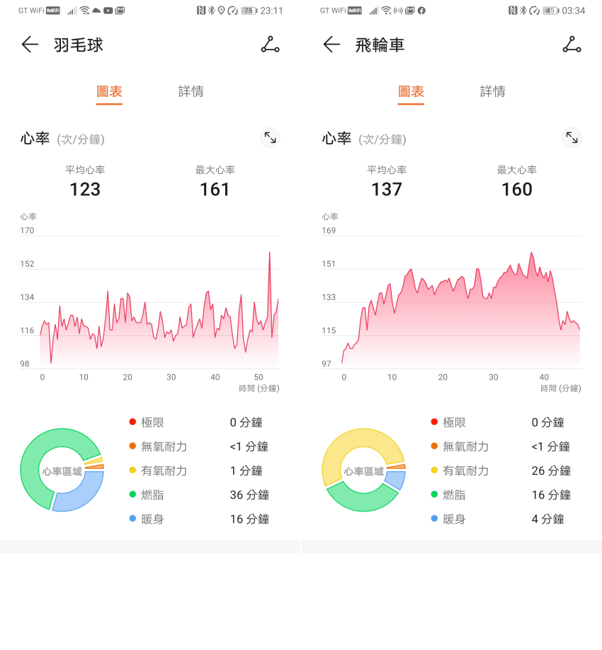 HUAWEI WATCH FIT 智慧手錶畫面 (ifans 林小旭) (17).png