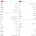 realme X7 Pro 5G 畫面 (ifans 林小旭) (8).png
