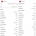 realme X7 Pro 5G 畫面 (ifans 林小旭) (10).png