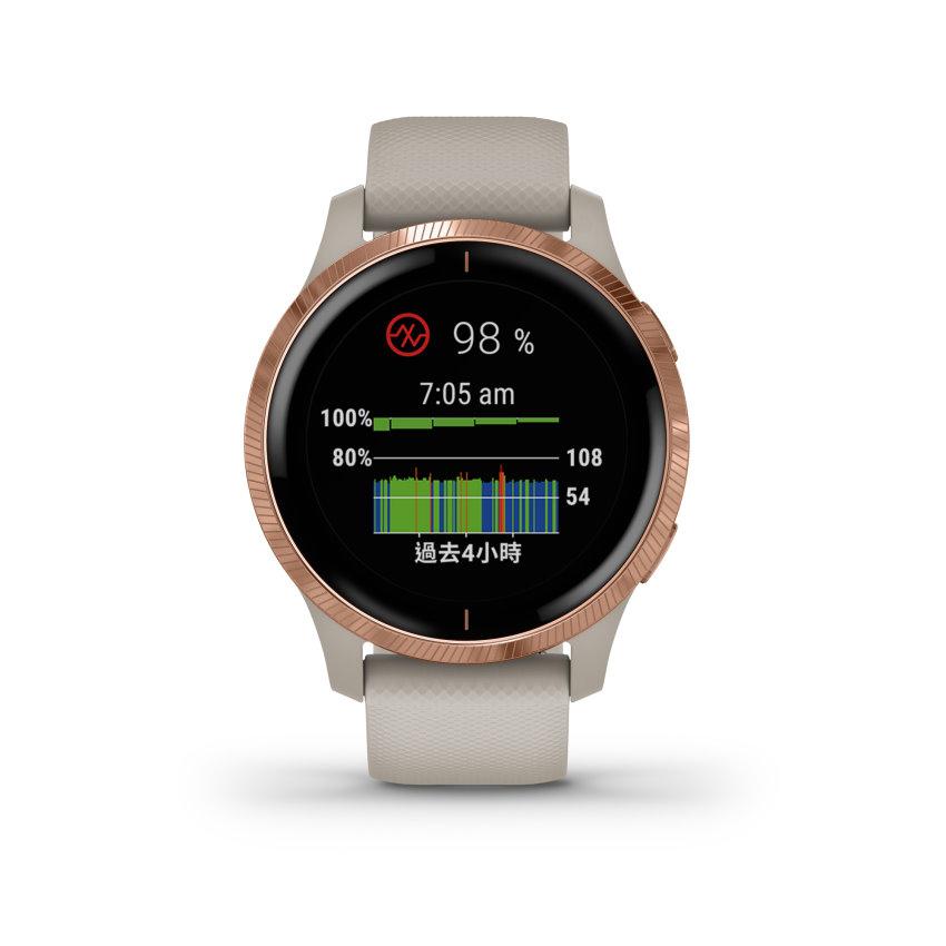 搭載色彩鮮活明亮的AMOLED 螢幕,具備精緻時尚外型及全方位運動功能的Venu,原價NT$13,990元,優惠價NT$12,590元。.jpg