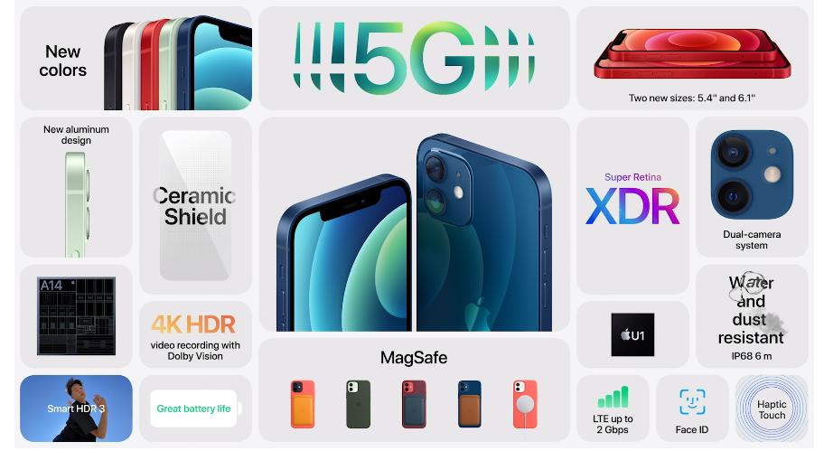 蘋果宣佈 iPhone 12 系列推出「紫色」版本 (1).png