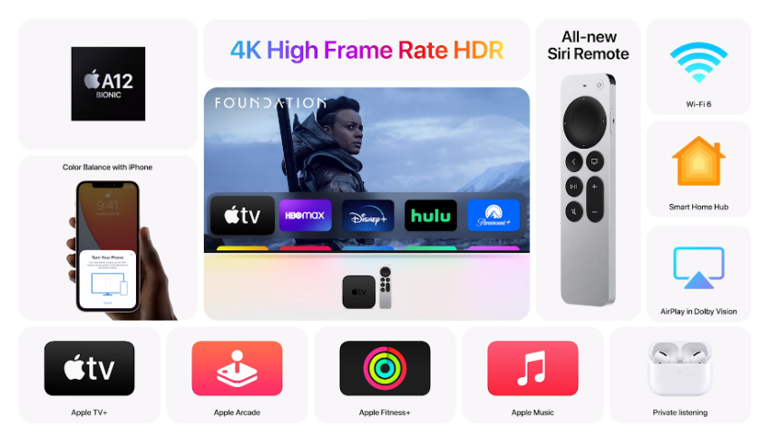 搭載 A12 Bionic 晶片的 Apple TV 4K (ifans 林小旭) (1).png