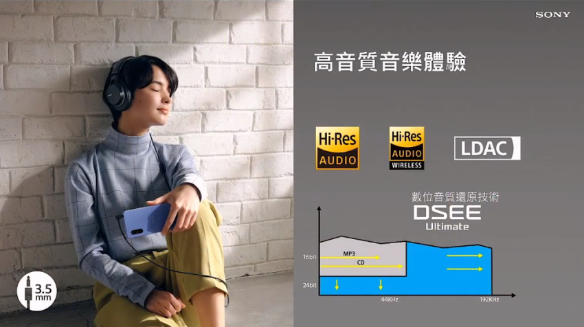 Sony Xperia 10 III 台灣發表 (ifans 林小旭) (16).png