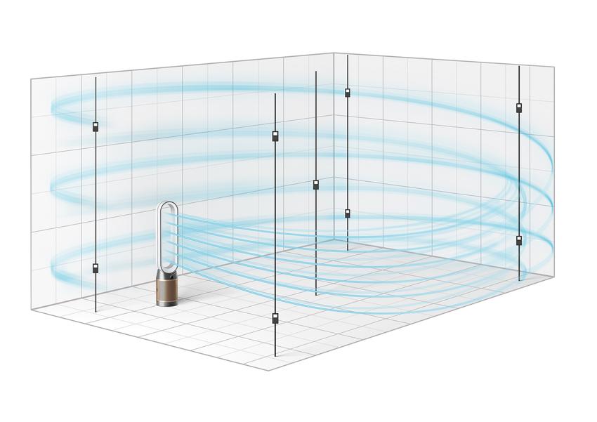 【圖5】Dyson POLAR實驗法為真實居家環境量身打造,均勻淨化全室空氣.png