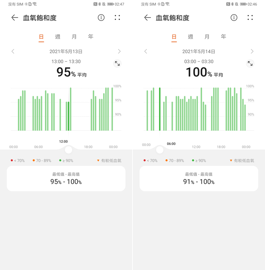 HUAWEI Band 6 運動手環畫面 (ifans 林小旭) (4).png