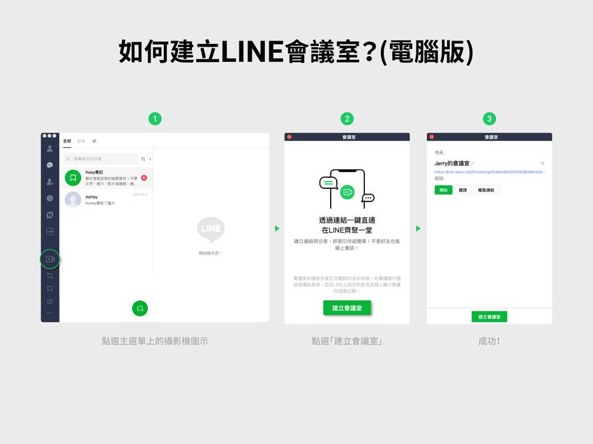 【圖3】如何建立LINE會議室(電腦版).png