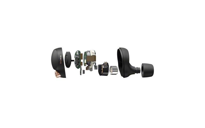 圖 3) WF-1000XM4亦同時支援LDAC藍牙傳輸,實現真無線藍牙耳機享受Hi-Res Wireless 高解析音樂品質.png