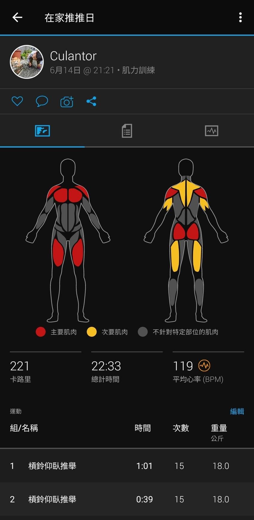 VENU 2進階健身訓練模式完整紀錄重訓組數、重量與該訓練所對應肌群,Garmin Connect APP上即可完整追蹤紀錄個人訓練.png