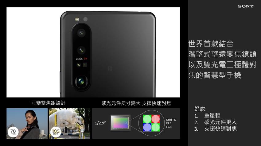 圖說二、Xperia 1 III注入Alpha專業相機的靈魂,以精準對焦、快速拍攝紀錄下每一刻精彩時光!(1).png