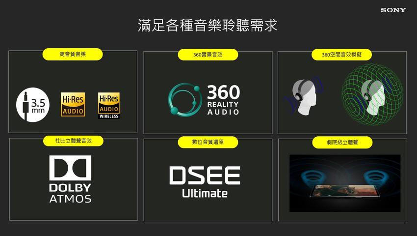 Xperia 1 III全面提升音效技術,帶來更立體逼真的高音質饗宴.png