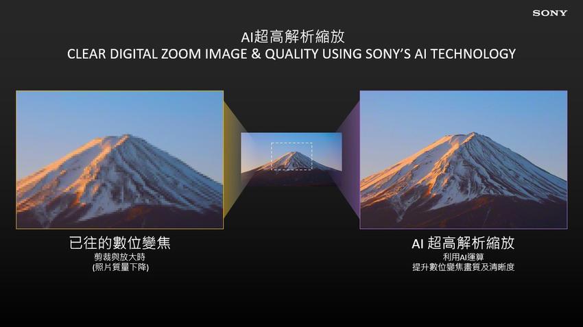 Xperia 的AI超高解析縮放功能,可提升數位變焦畫質及清晰度.png