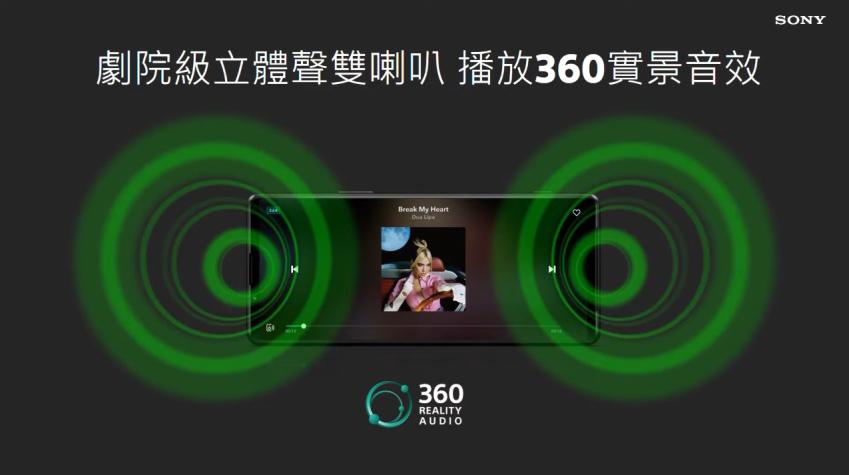 Xperia 1 III 360 度空間音效.png