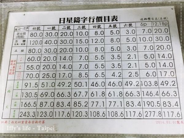 日星鑄字行 (8).JPG