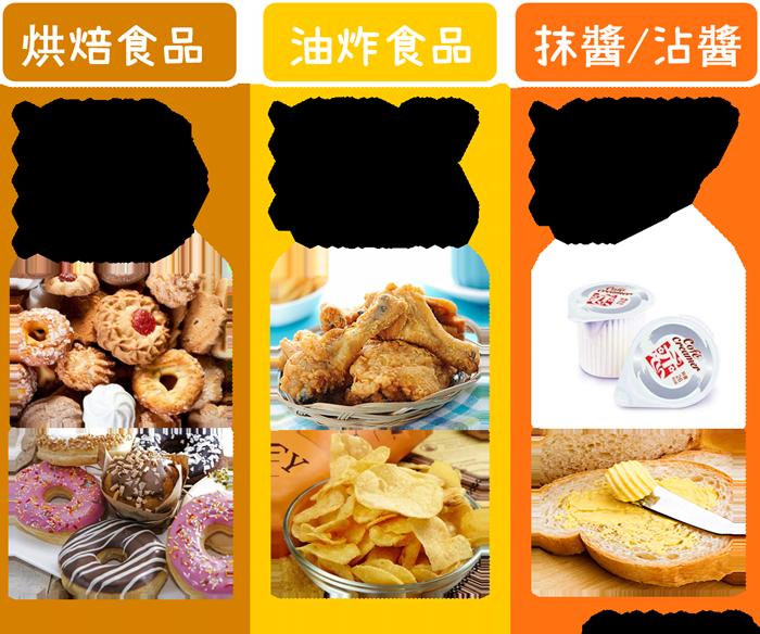 反式脂肪表.png
