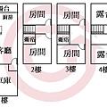 格局圖台南52房屋網土地網買屋賣屋土地買賣五餅二魚.jpg