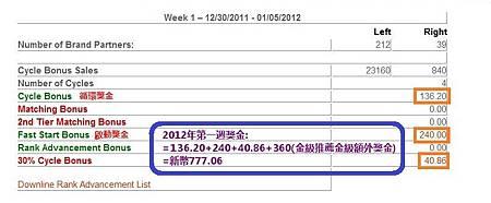 俊銘&婉慧2012年1月份收入證明