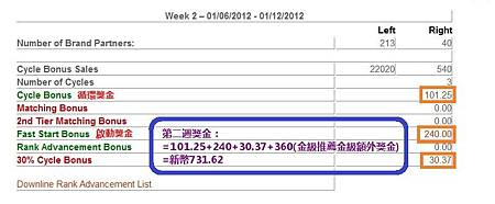 俊銘&婉慧2012年1月份收入證明第二週