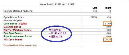俊銘&婉慧2012年1月份收入證明第三週