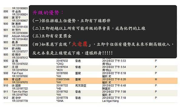 2012-08-23 恭喜 曾 鈺彥 看懂商機加入VEMMA的大家庭