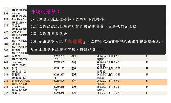 2012-08-31 恭喜 SHUM SAI TUNG 看懂商機加入VEMMA的大家庭