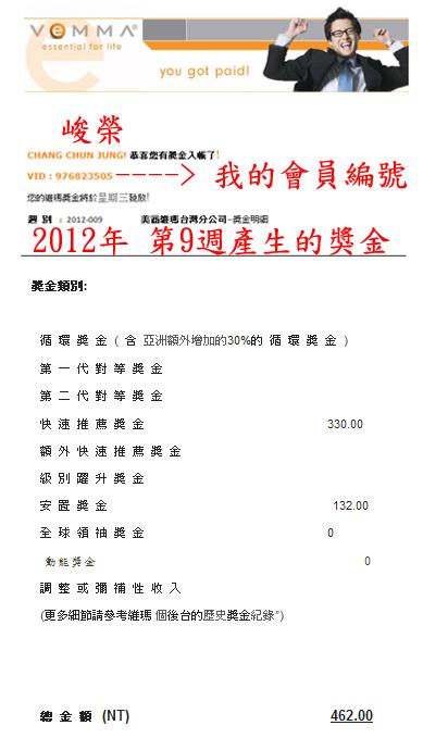 You Get Paid- 2012 week 9