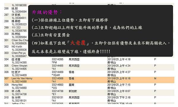 2012-09-21 恭喜 Lee Ho Yee Henry 看懂商機加入VEMMA的大家庭