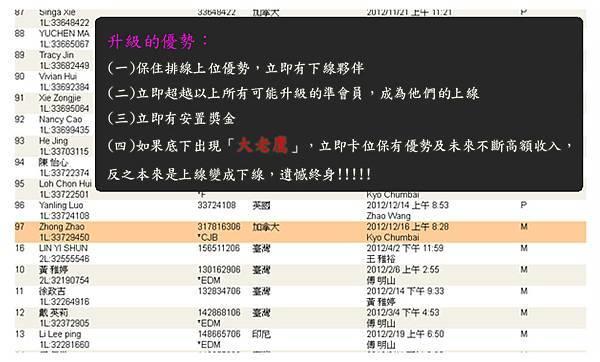 2012-12-17 恭喜 Zhong Zhao 看懂商機加入VEMMA的大家庭