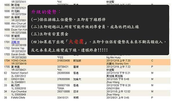 2012-12-19 恭喜 YONG CHUA 看懂商機加入VEMMA的大家庭