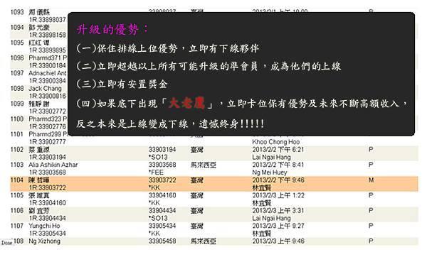 2013-02-07 恭喜 陳 哲暉 看懂商機加入VEMMA的大家庭