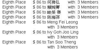 恭喜峻榮 28週推薦 3M 獲得86 美元的競賽獎金唷1.JPG
