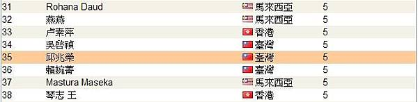 20130729恭喜 維瑪峻榮 傘下夥伴有1人上頂尖領袖排行榜2.JPG