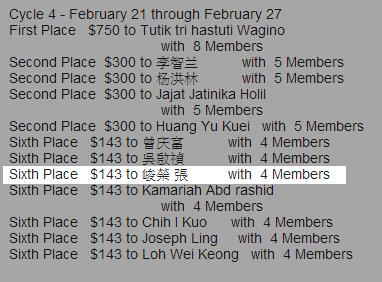 恭喜 峻榮 上週直推4M,額外獲得VB競賽獎金143美元.jpg