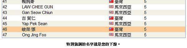 恭喜 VEMMA維瑪峻榮 上2014年3月份 全球頂尖領袖排行榜2.jpg