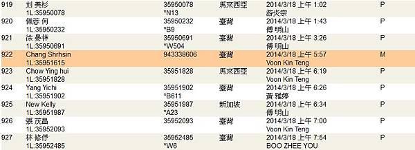 2014-04-10 恭喜 Chang Shrhsin  看懂商機加入VEMMA這個大家庭.JPG