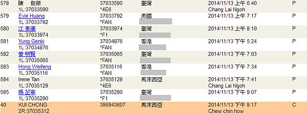 快訊報導:2014-11-14 在您成功行列中的 (貴材KUI CHONG) 已經升級成會員了