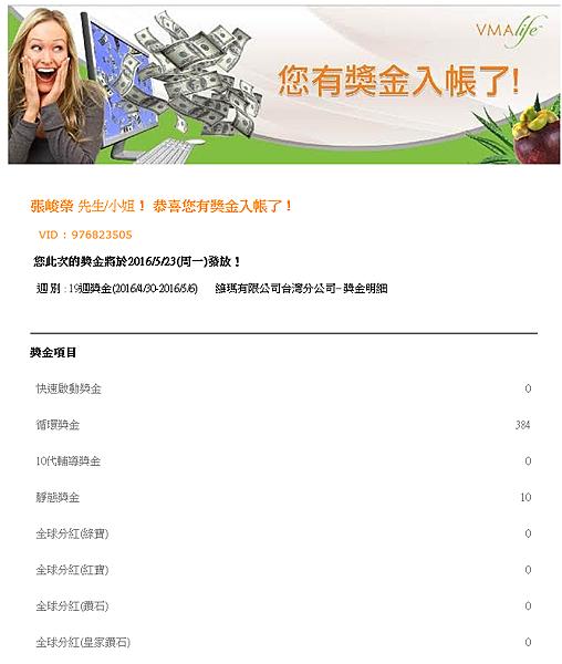 張峻榮,恭喜你有獎金入帳了!! 2016第19周獎金週報1