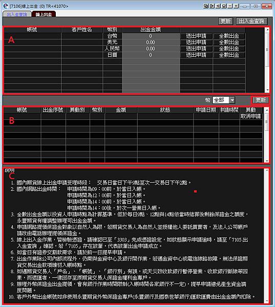 永豐期貨開戶選擇權推薦魏嘉儀-ELEADER7106線上出金.png