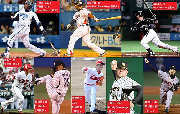 大巨蛋打棒球