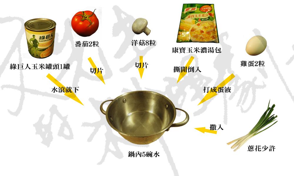 番茄洋菇玉米濃湯流程圖