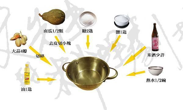 蒜香南瓜流程圖