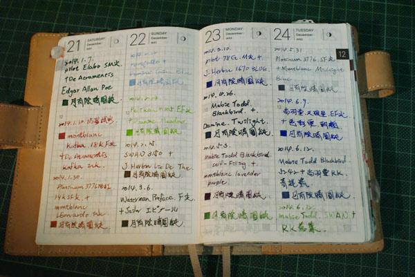 2014hobo登記試色1