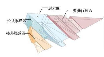 04[1]. 蘭陽博物館建築區域規劃.jpg