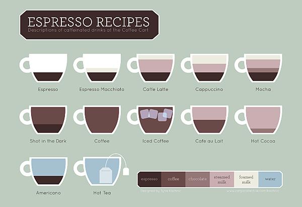 espressorecipes3.png