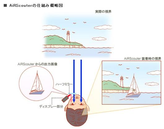 air_scouter_02.jpg