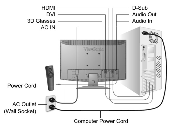 viewsonic-v3d241wm-led-3d-monitor-back.jpg