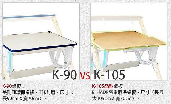 K90K105